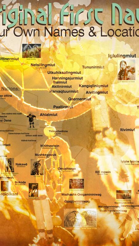 Indigenous Languages & Revitalization